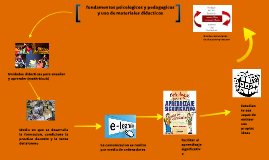 Copy of Fundamentos psicologicos y pedagogicos y el uso de materiales didacticos