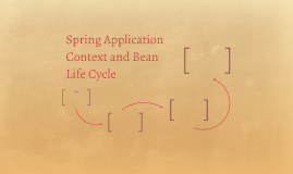 The Spring Application Context