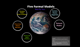 Five Formal Models: