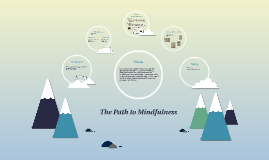 The Path to Mindfulness