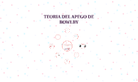 Copy of TEORIA DEL APEGO DE BOWLBY