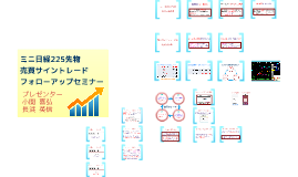 ミニ日経225先物売買サイントレードフォローアップセミナー
