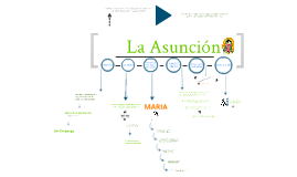 Copy of La asuncion
