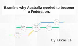 Examine why Australia needed to become a Federation.