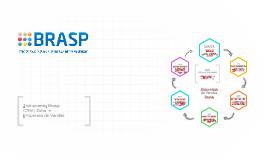Brasp CRM | Processos de Vendas