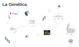 Copy of La genética