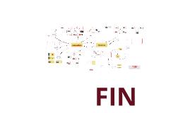 Didáctica y curriculum - Esquema de contenidos principales (2015)