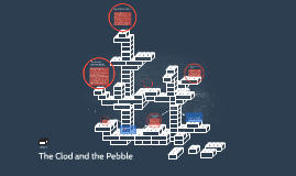 The Clod and the Pebble