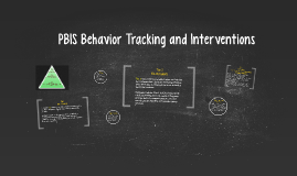 Copy of PBIS Behavior Tracking and Interventions