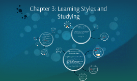 Chapter 3: Learning Styles and Studying