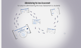 Administering the Iowa Assessment