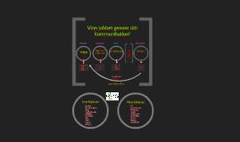 Kommunikationsmodellen (STOM)