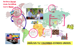Copy of ANÁLISIS TLC COLOMBIA- ESTADOS UNIDOS