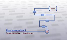 Plan komunikacji