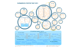 Startup Map 2012