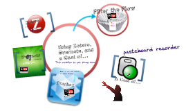Copy of It's All About the Workflow:  Zotero, Evernote, PasteboardRecorder, Dropbox, and Google +