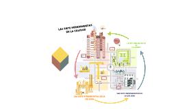 Copy of LAS 7 HERRAMIENTAS DEL CONTROL DE CALIDAD