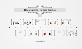 Historia de la Opinión Pública