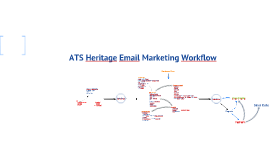 ATS Email Marketing