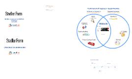 StadlerForm_Digital_Strategy_Draft