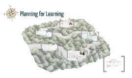 Copy of Planning for Learning