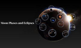 Moon Phases and Eclipses