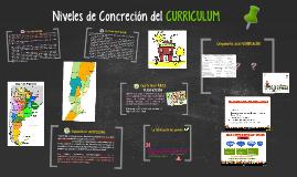 Copy of Niveles de Concreción del CURRICULUM