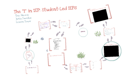 Copy of Student-Led IEPs