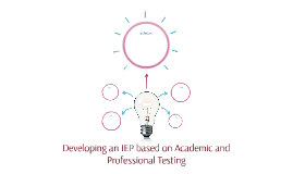 Developing an IEP based on Academic and Professional Testing