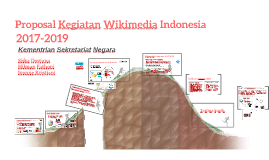 Proposal Kegiatan Wikimedia Indonesia