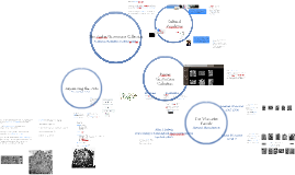 The Farber Gravestone Collection: Problems and Possibilities of Cultural Analytics
