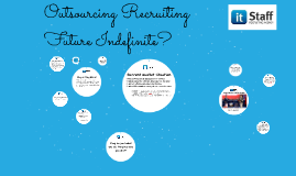Copy of Outsourcing Recruiting future indefinite