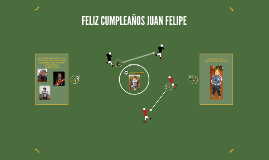Copy of FELIZ CUMPLEAÑOS JUAN FELIPE