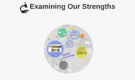 Examining Our Strengths