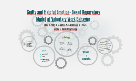 Guilty and Helpful Emotion- Based Reparatory Model of Volunt