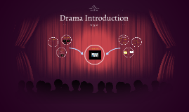 Drama Introduction