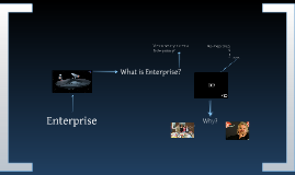 Copy of Year 7 Enterprise