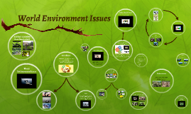 World Environment Issues