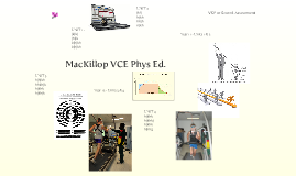 Copy of MacKillop Senior Phys. Ed