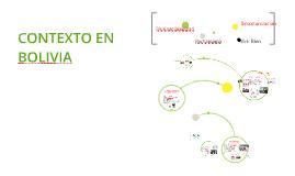 Copy of CONTEXTO EN BOLIVIA