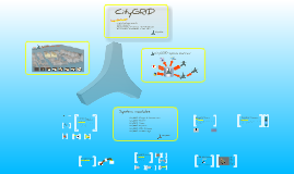 CityGRID - 3D city modelling