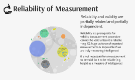 Reliability of Measures