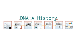 DNA Introduction (History)