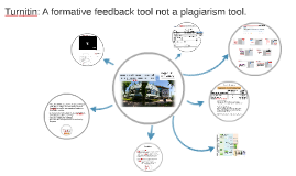 Turnitin: A formative feedback tool not a plagiarism tool.