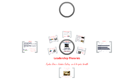 Copy of Leadership Theories
