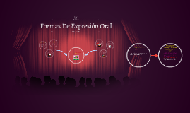Copy of Formas De Expresion Oral.