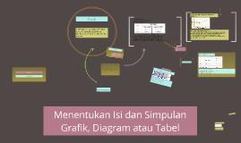 Untitled prezi by debby debora on prezi copy of menentukan isi dan simpulan grafik diagram atau tabel ccuart Gallery
