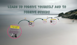 Learn to Forgive Yourself and Others