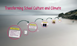 Transforming School Culture and Climate