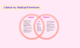 compare liberal and radical feminism The problems with radical feminism in  liberal and radical  when dissuading people from watching porn seems trivial in comparison to the.